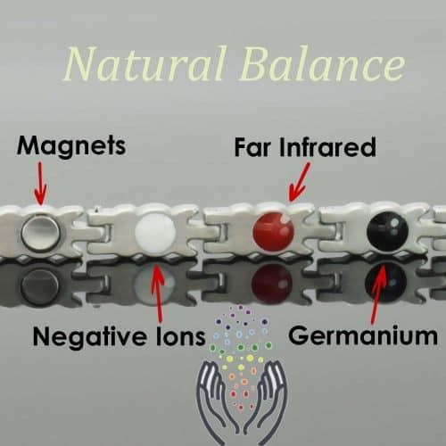 womens-magnetic-bracelets-for-women-health-bracelets-magnetic-bracelets-for-arthritis-balance-bracelets-negative-ion-bracelets bfs4