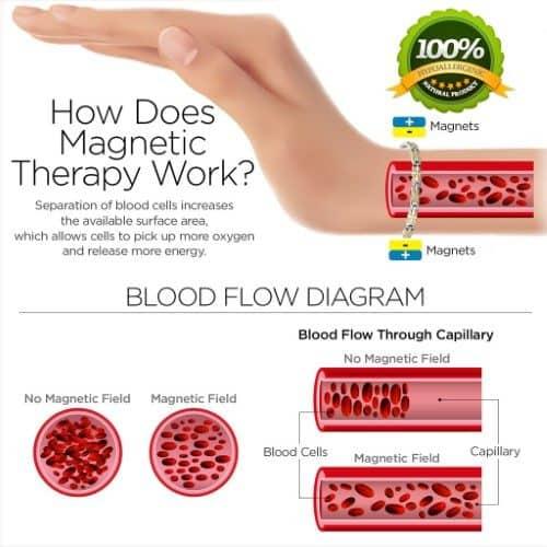 magnetic-bracelets-for-arthritis-health-bracelet-healing-bracelet-for-women shs